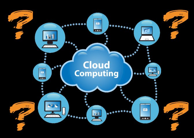 Cloud Computing : What is the Cloud Computing ?